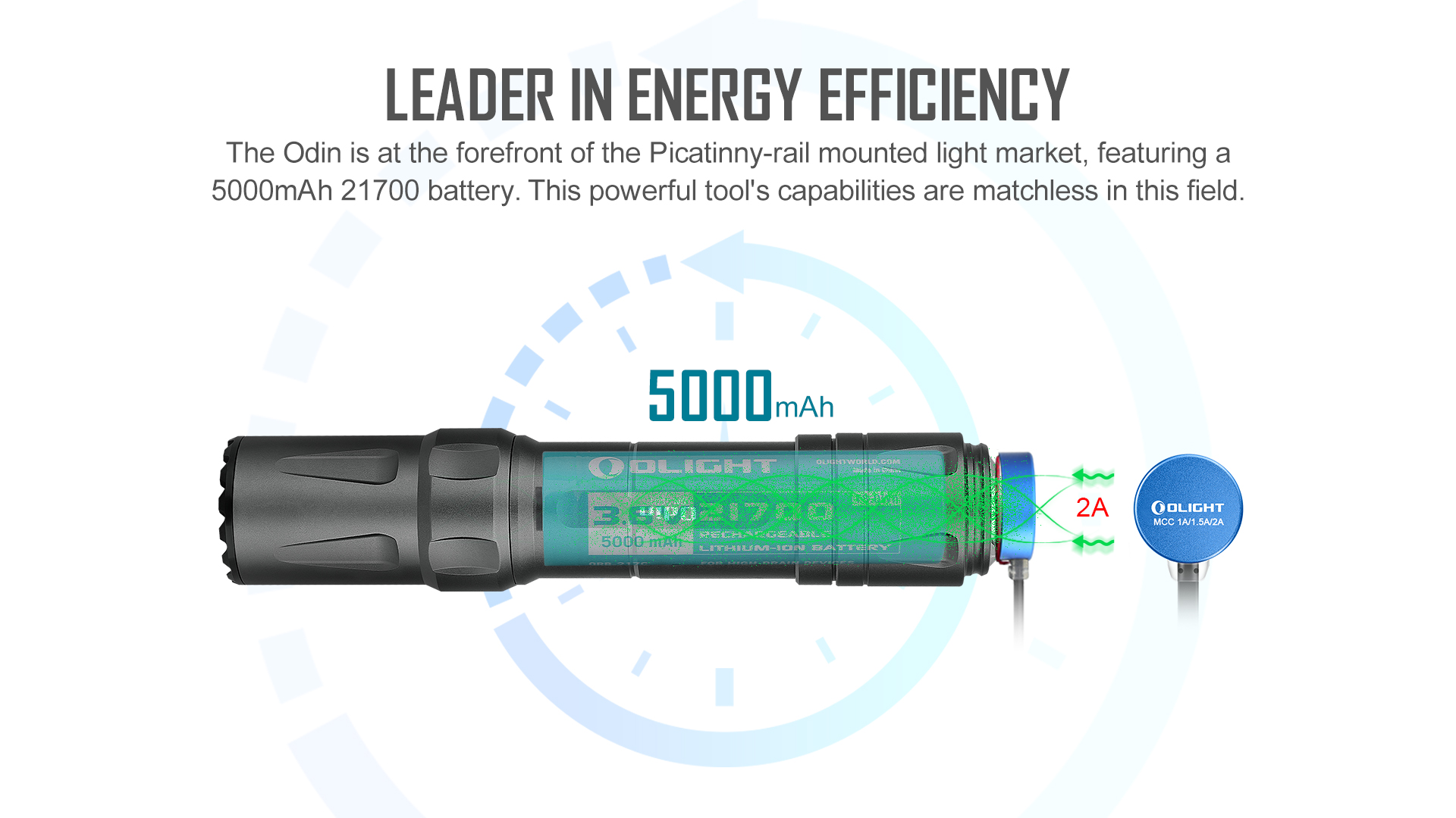Olight Odin can provide 8 hours of runtime