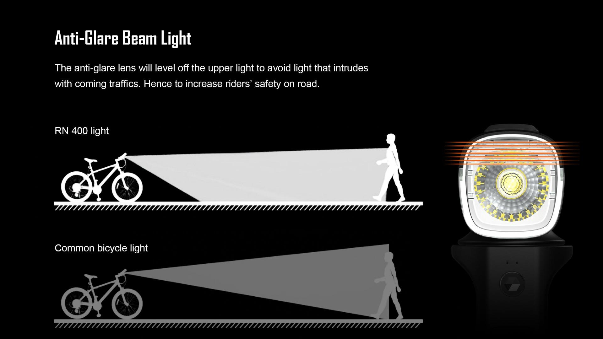 Anti-glare design of bike LED headlight