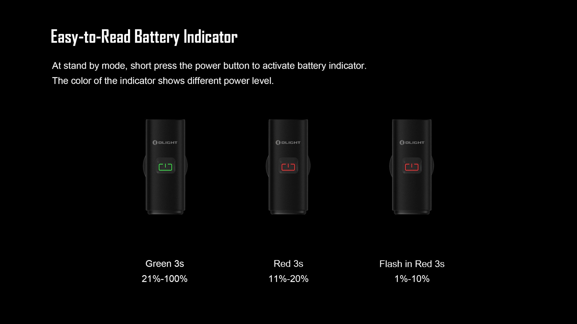Bicycle light for easy checking of battery level
