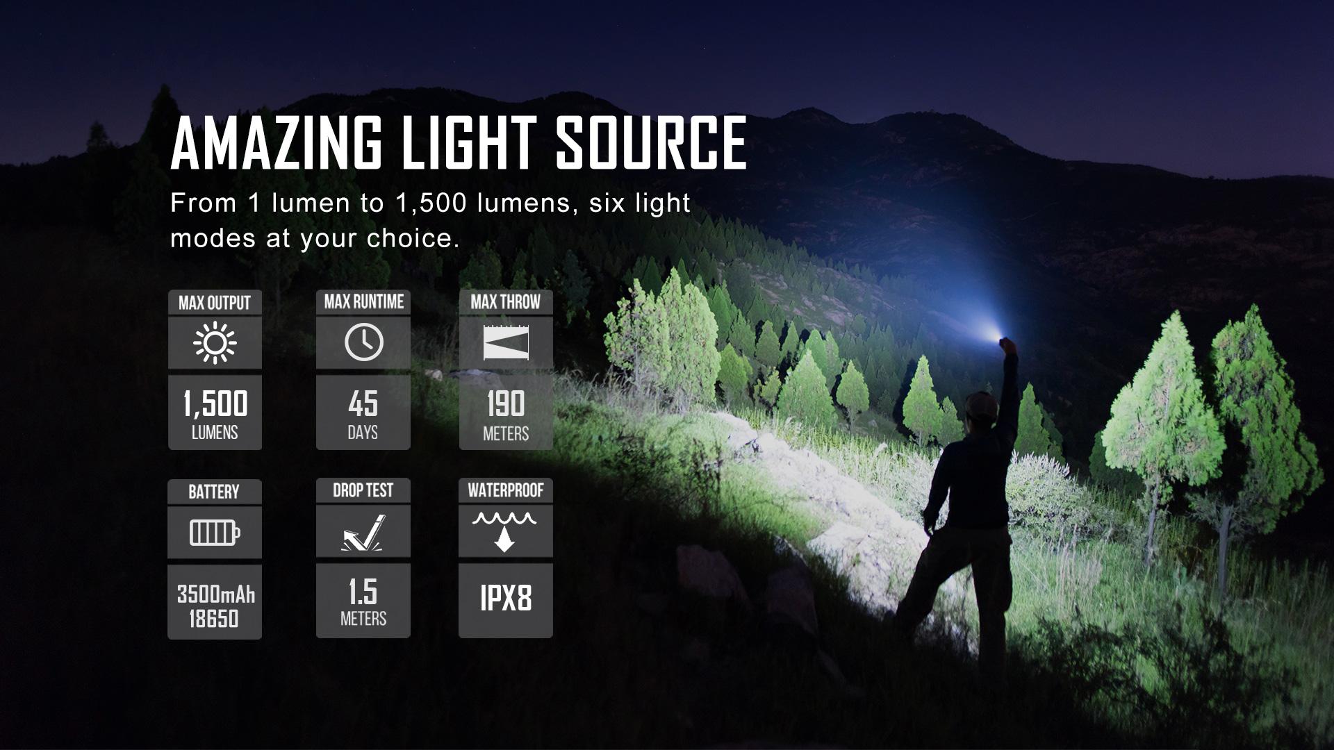 Warrior Mini 1500 lumens &  6 light modes